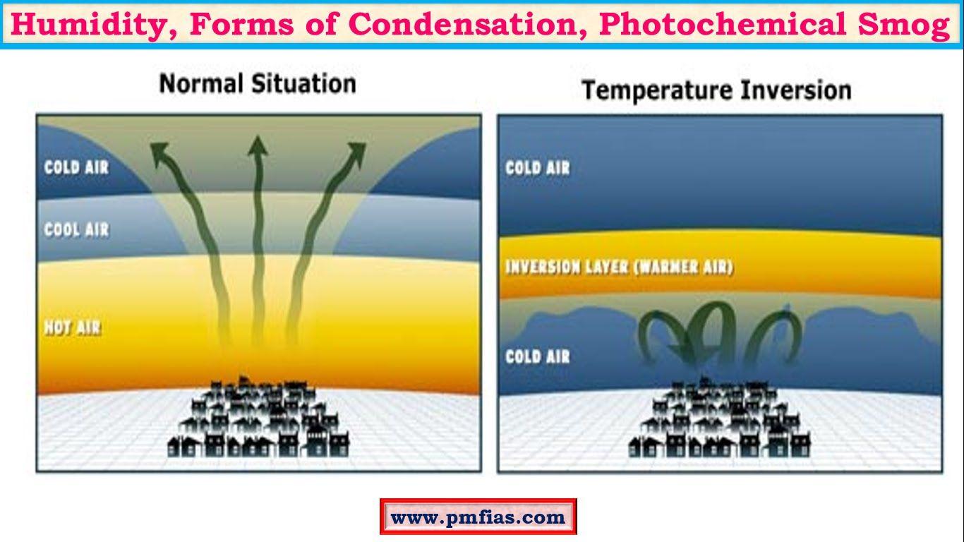 C13Humidity, Relative Humidity, Dew Point, Evaporation