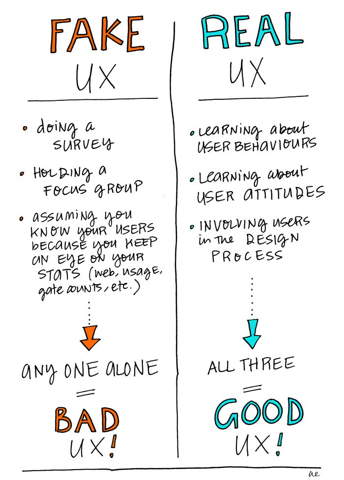 Good Ux Bad Ux Interactive Design Web Design Tips User Experience Design