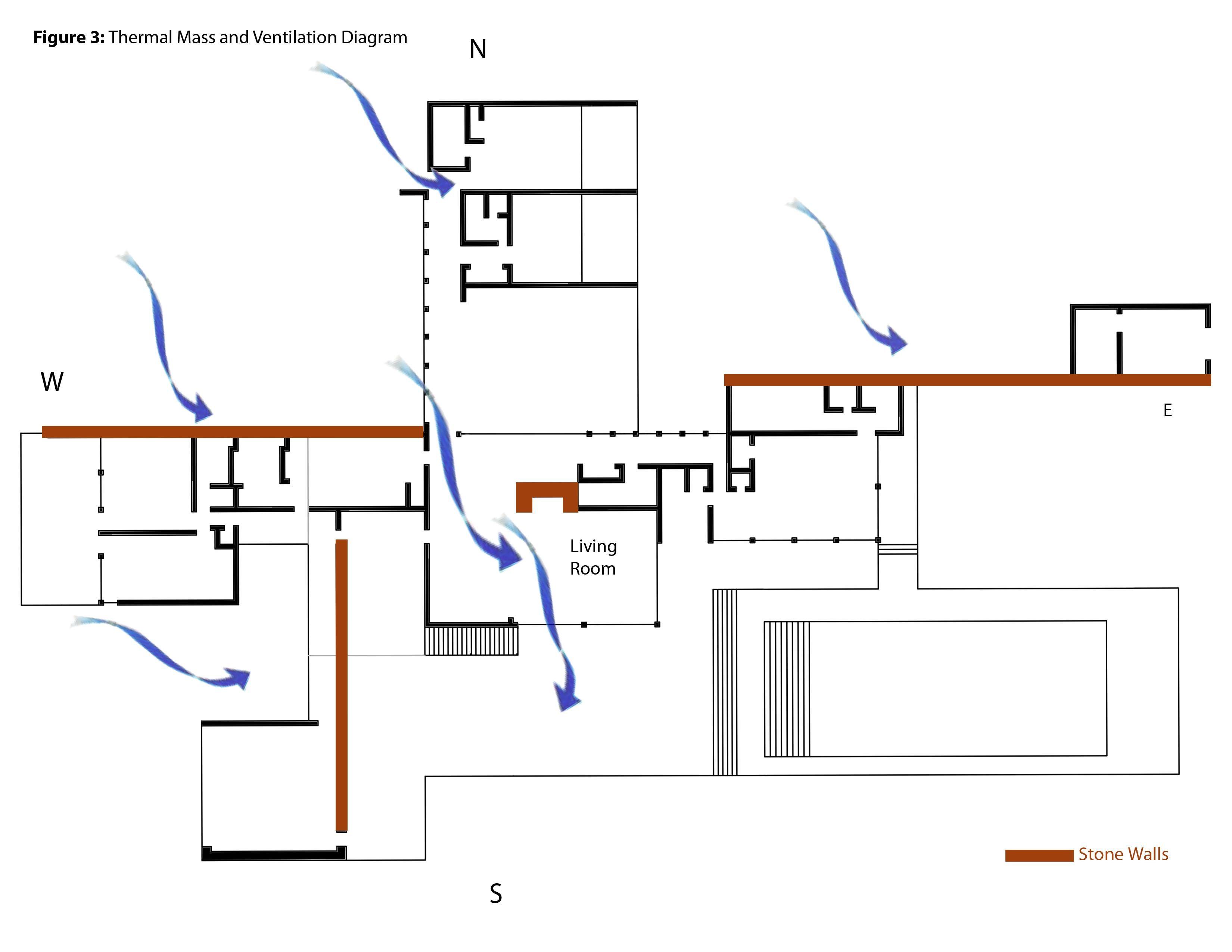 Image result for kaufmann desert house neutra  Modern Houses  Pinterest  Vivienda unifamiliar Maquetas y Arquitectura