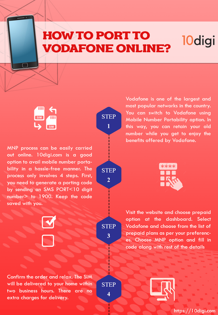 How To Port To Vodafone Online Mobile Number Portability