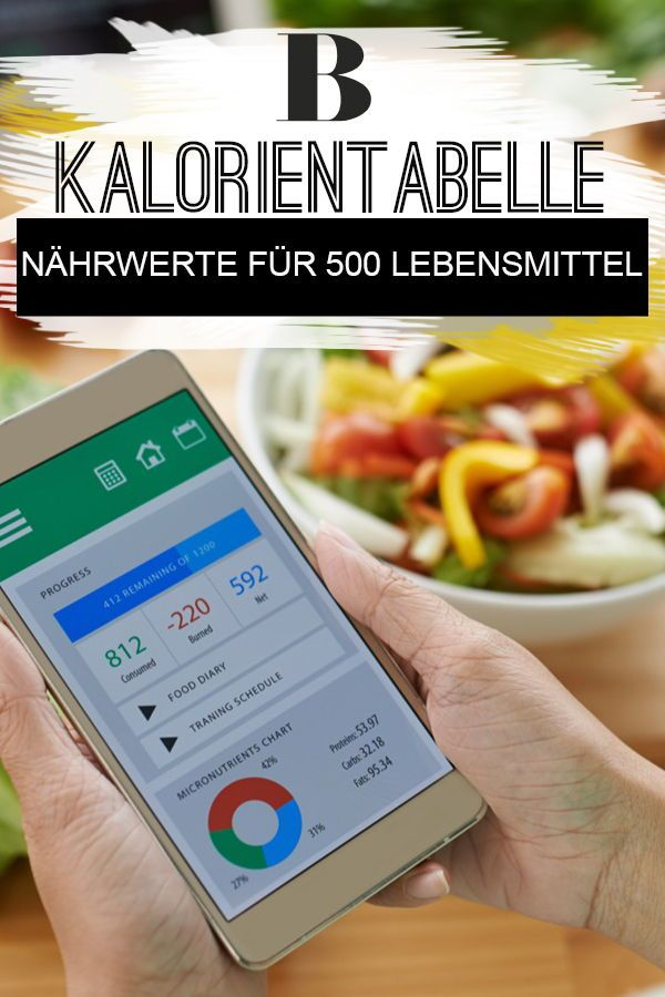 500 Kalorien Tag