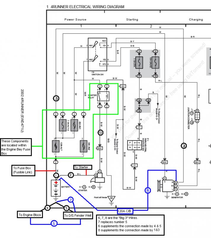 4runner wiring diagram  center wiring diagram loothousing