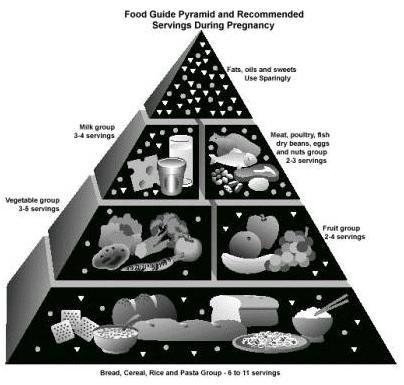 best info i ve found so far gestational diabetes menu plan rh pinterest com Gestational Diabetes Food List Gestational Diabetes Diet Food List