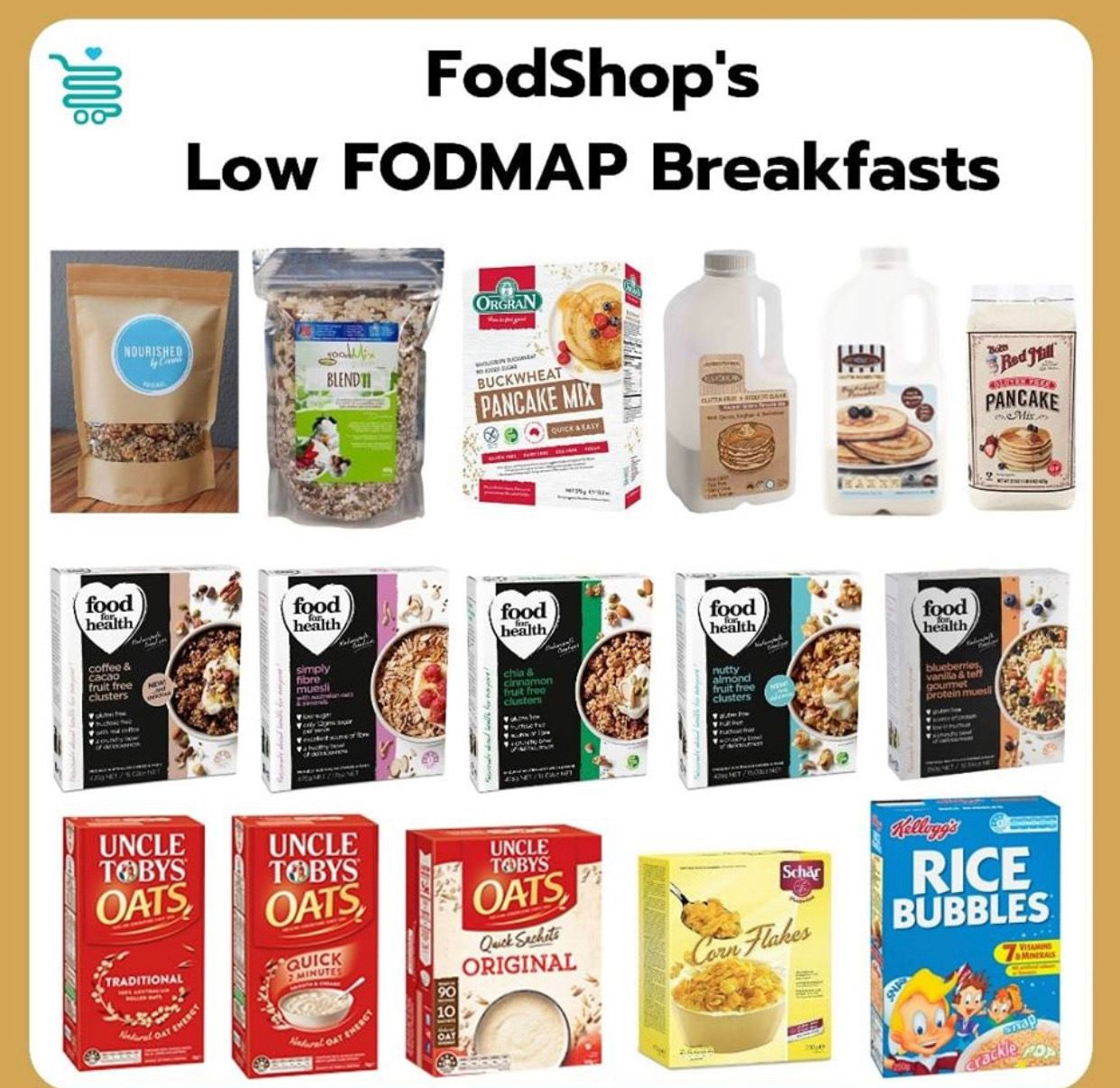 FODMAP Foods Australia image by Ros Lowry Fodmap, Rice