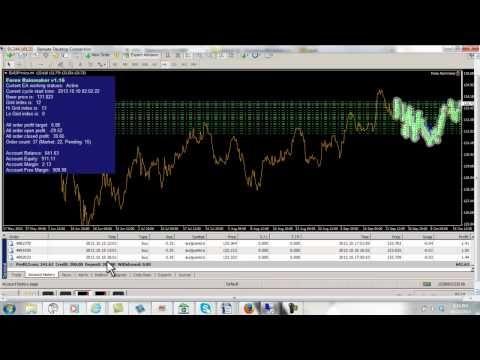 Average monthly return trading forex