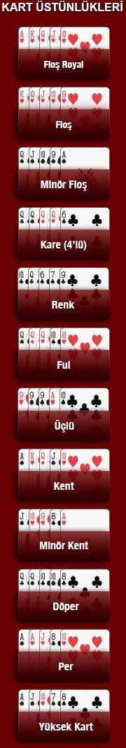 Bedava Poker Oyna