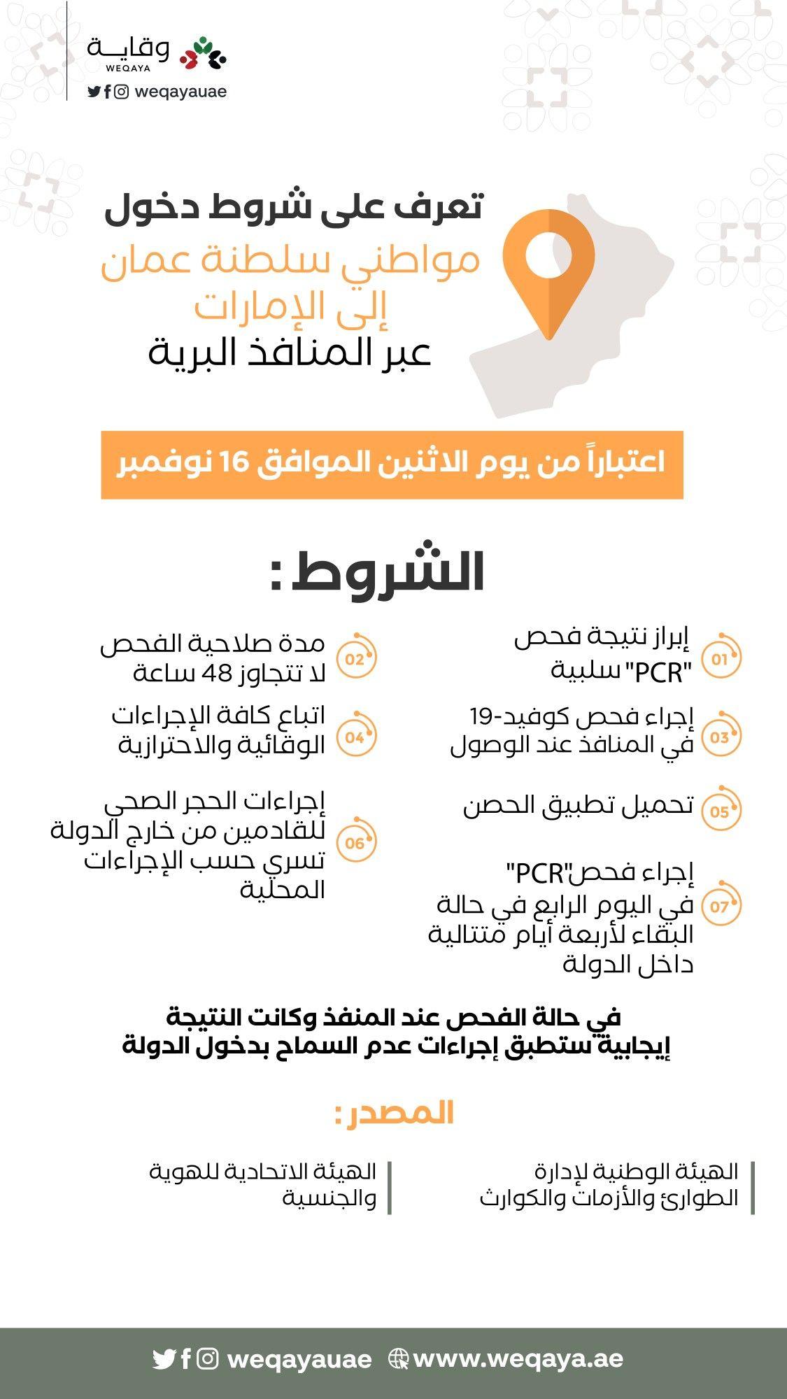 تعرف على شروط دخول مواطني سلطنة عمان إلى الإمارات عبر المنافذ البرية Cle Pll