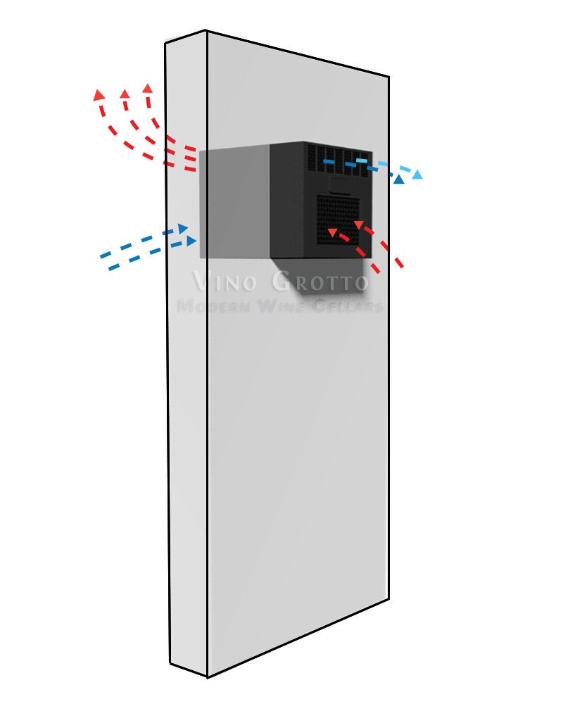 Self Contained And Through Wall Cooling Unit Diagram Wine Rack