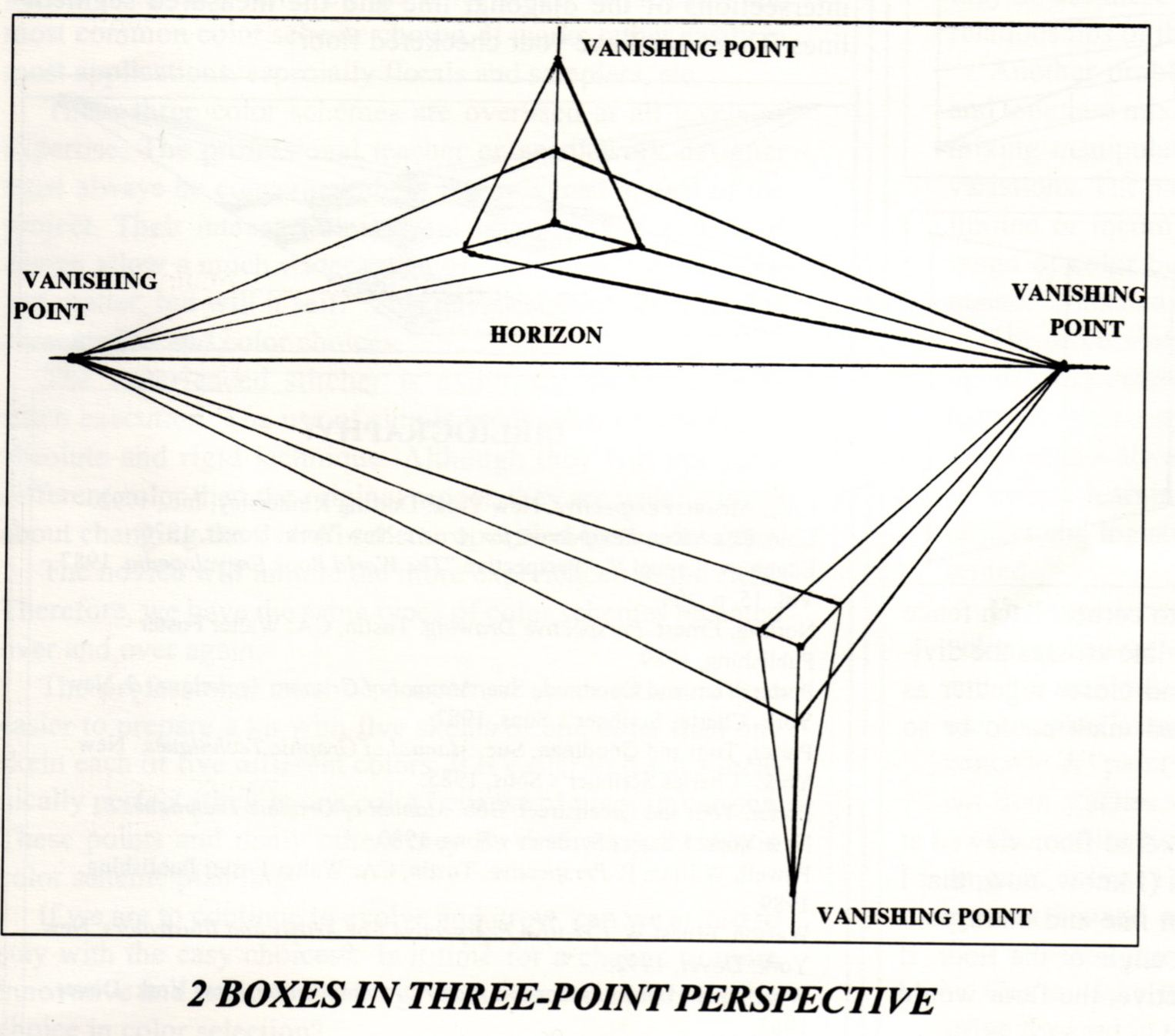 3 Point Perspective | Three-Point Perspective: | Drawing
