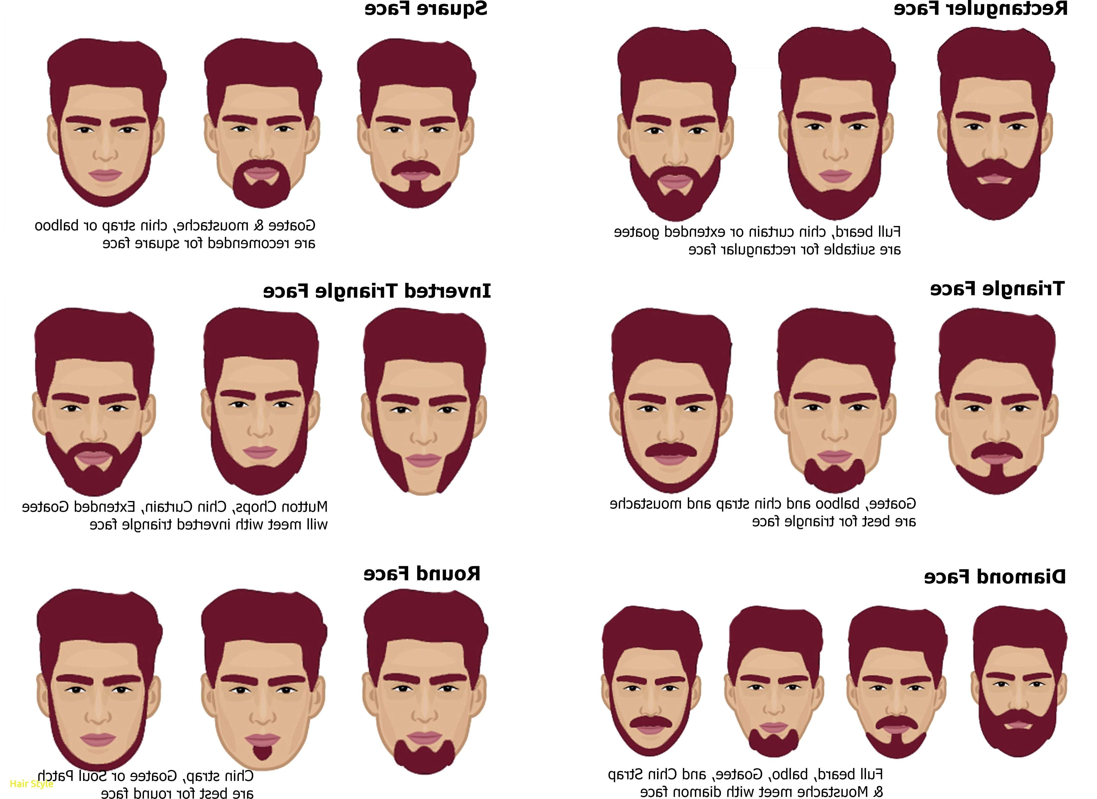 Account Suspended Bart Formen Barte Und Haare Ovales Gesicht
