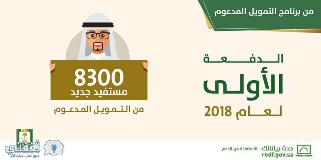 استعلام مستفيد برنامج سكني 2018 برقم الهوية من وزارة الاسكان