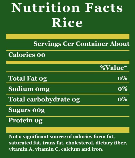 Nutrition Facts: Download 10 Free Nutrition Label