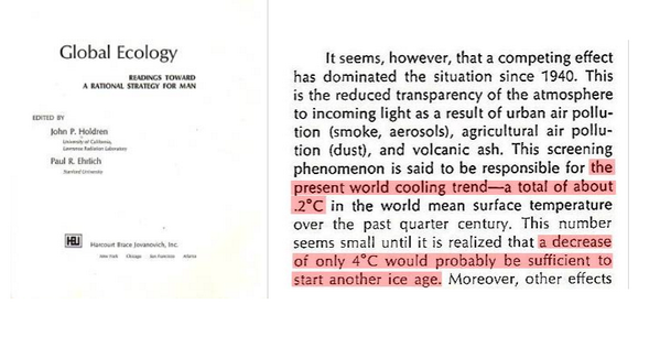 Forty Years Of Climate Insomnia - Obama's science czar John Holdren says that global warming keeps him up at night. Forty years ago, global cooling kept John Holdren up at night.