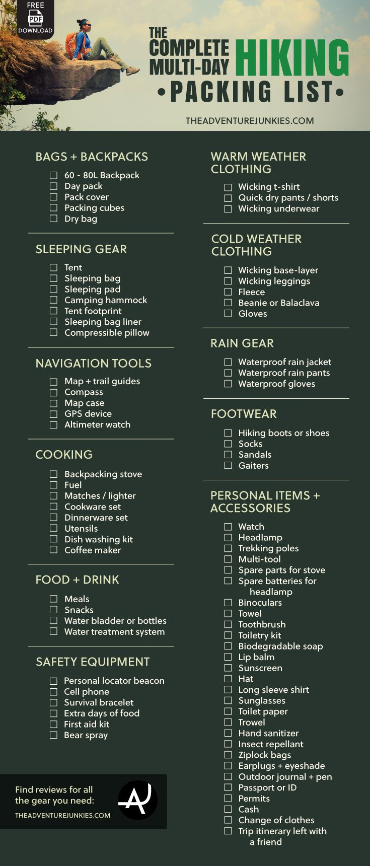The ultimate multiday hiking packing list pack list hiking gear