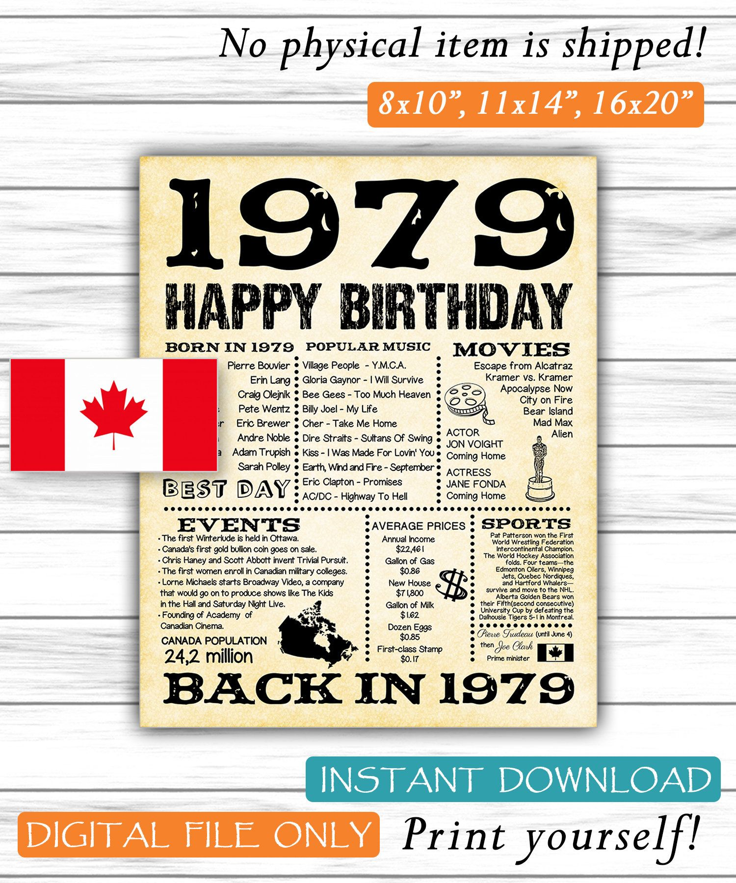1979 birthday gift canada version 40th birthday sign 40th