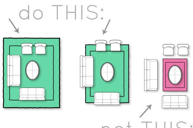 These Diagrams Are Everything You Need To Decorate Your Home -   17 interior decor cheat sheets ideas
