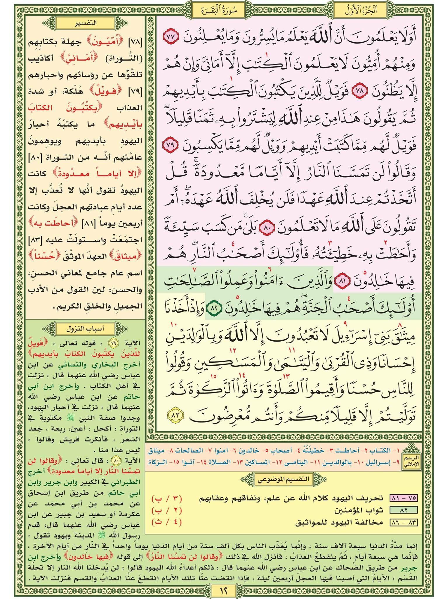 سورة البقرة صفحة رقم ١٢ مصحف التقسيم الموضوعي للحافظ المتقن Quran Verses Verses Bullet Journal
