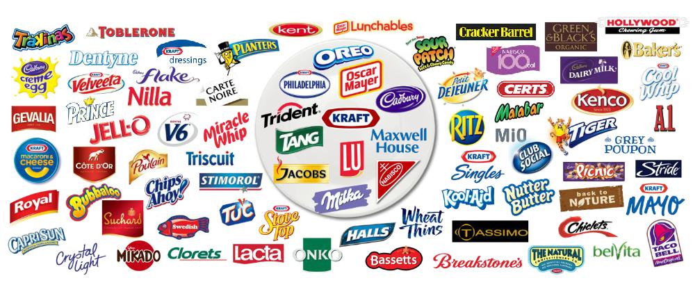 american food brand logos - Google Search en 2019 ...