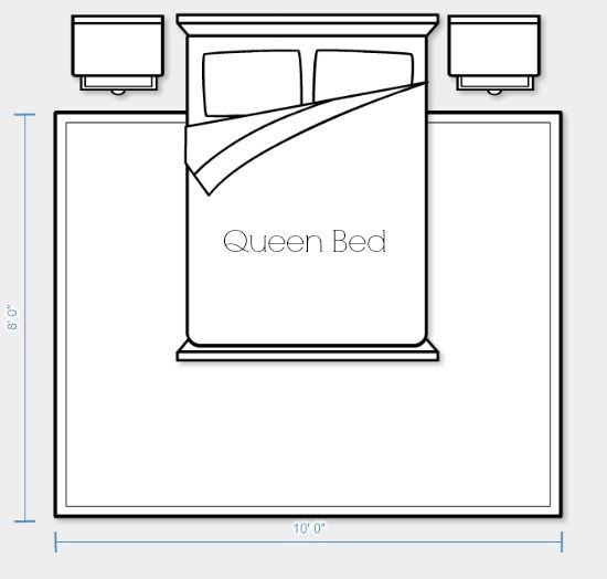 Bedroom Area Rug Options Reader Question Area Rug Placement Rug Placement And Queen Beds