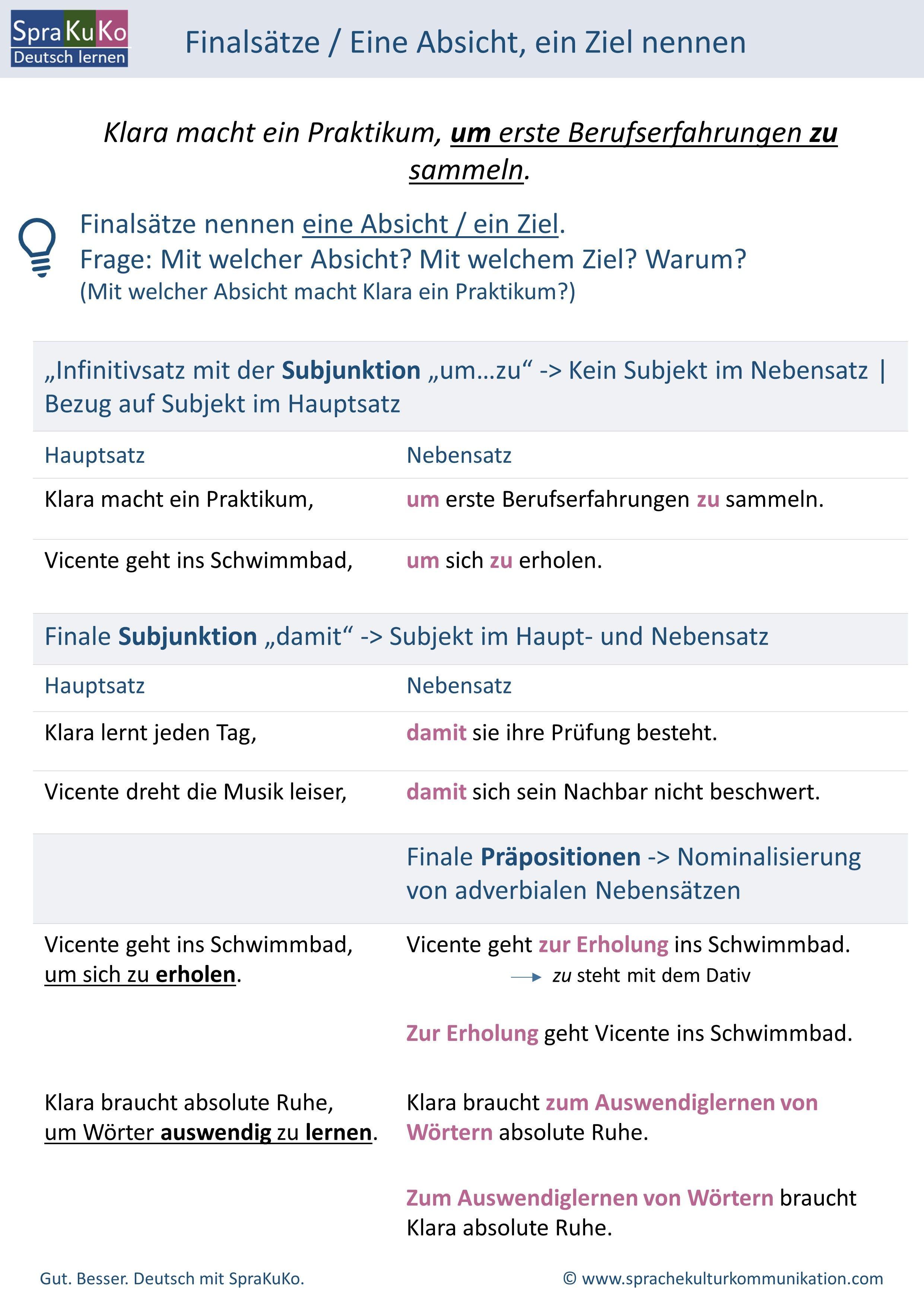 Finalsätze Eine Absicht / Ein Ziel nennen. Übersicht   German ...