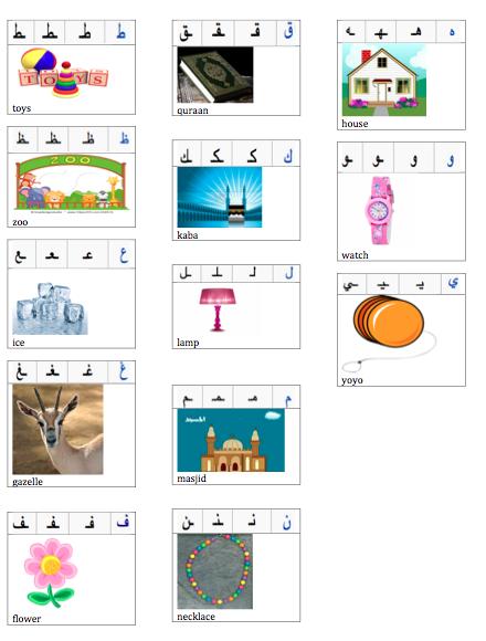 arabic Learning arabic, Learn arabic language
