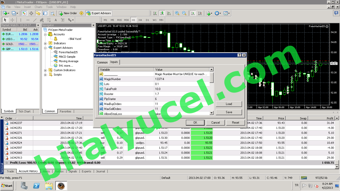 Forex hacked pro manual forex analysis and predictions