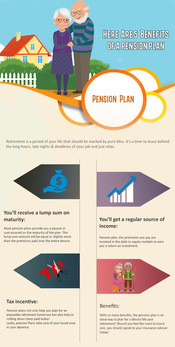 Low Fee 401k And Pension Plans Prepare For Retirement With Affordable 401k Administration For Start Up And Existing 401k Pla How To Plan Pension Plan Pensions