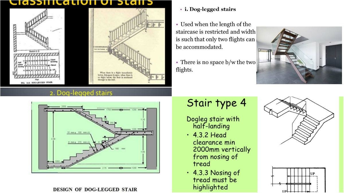What Kind Of Designs Can Have A Dog Legged Staircase Architecture