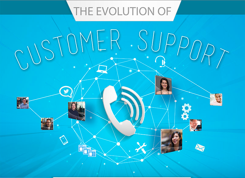 How Customer Service Is More Human [Infographic