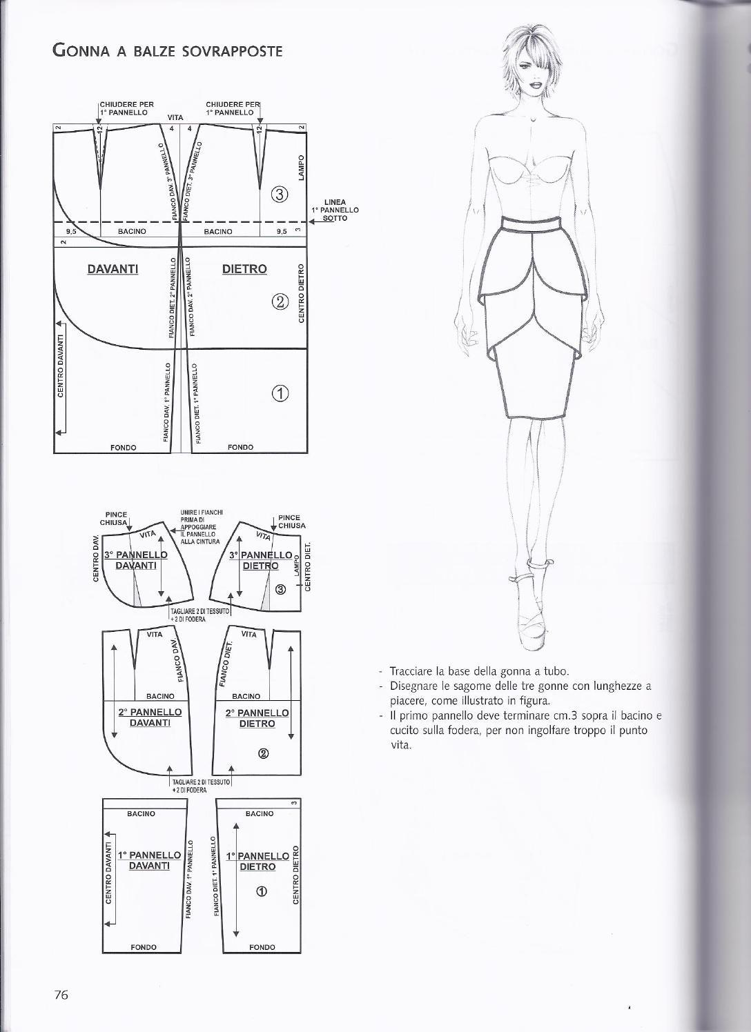 Patternmaking Vo.1 by Pennie Annie - issuu | falda transformacion ...