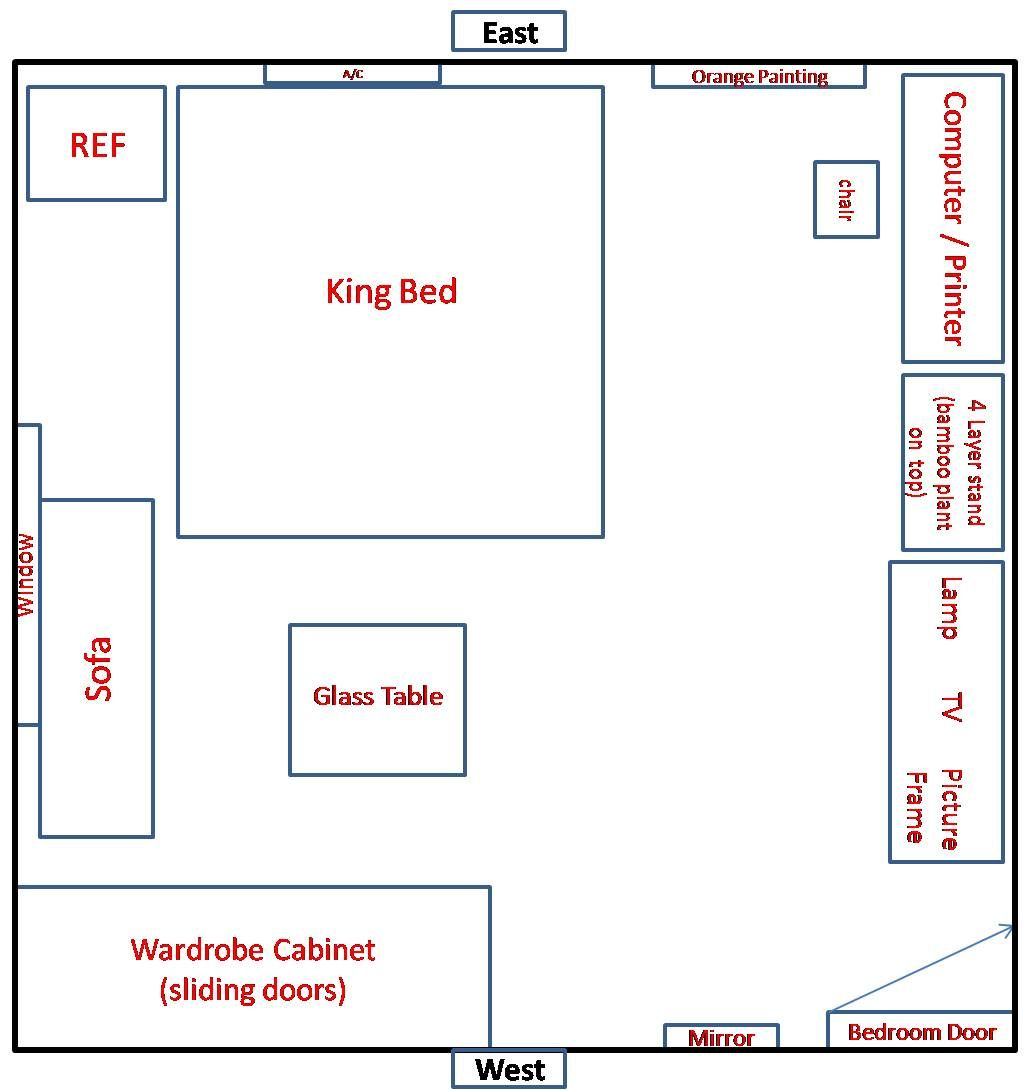 Bedroom Furniture Arrangement Feng Shui feng shui on my new bedroom layout - feng shui at forum.geomancy