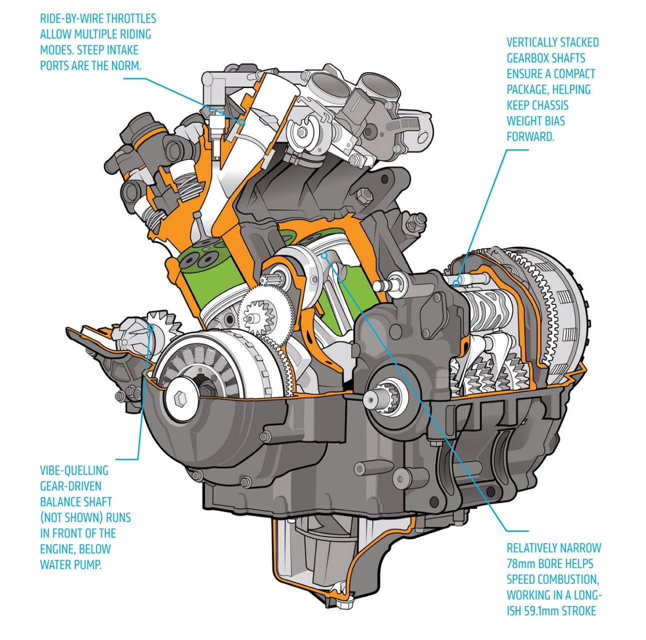 Yamaha 4 Cylinder Motorcycle Engine: CAD Engine Diagram - 2014 Yamaha FZ-09
