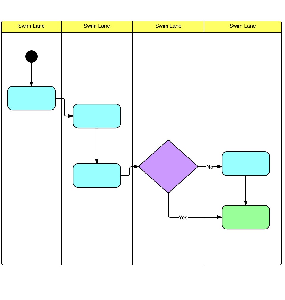 Swimlane Diagram Tutorial - Wiring Diagram Library