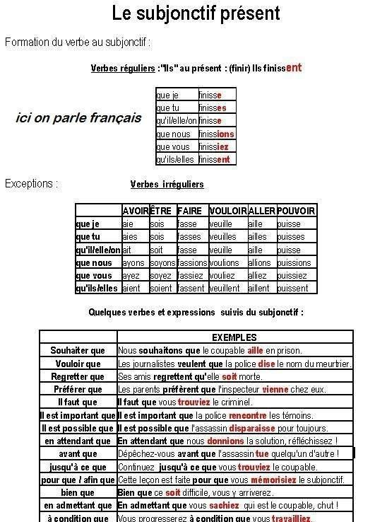 Conjugaison Le Subjonctif Suite Useful Chart For Students In Upper Level Classes To Learn How To Form Le Subjonctif Phrases En Francais French Expressions
