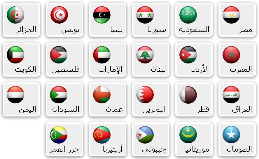 إقرأ و شاهد كل أخبار الوطن العربي بطريقة مميزة و سريعة Beautiful Images Holiday Decor Holiday