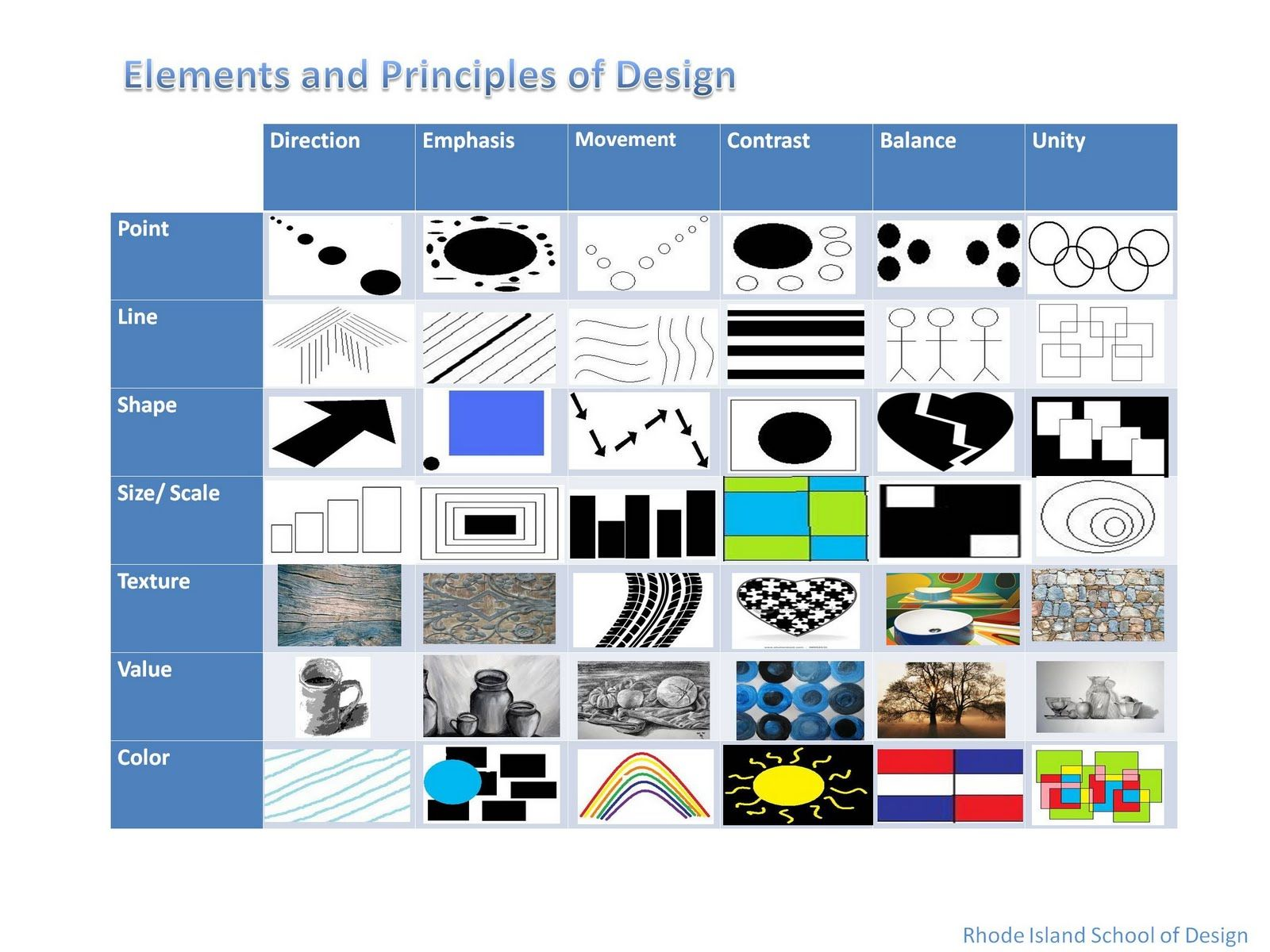 17 Best images about Art - Elements and principles of design on ...