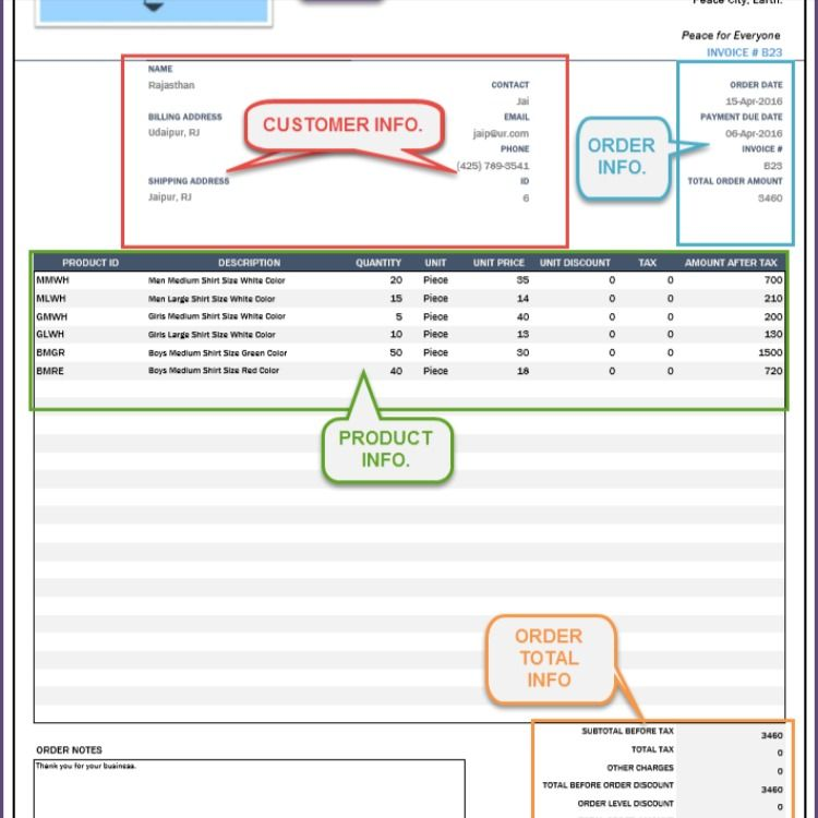 Retail Inventory Management Software Accounting Invoice Reporting Inventory Management Software Business Performance Management