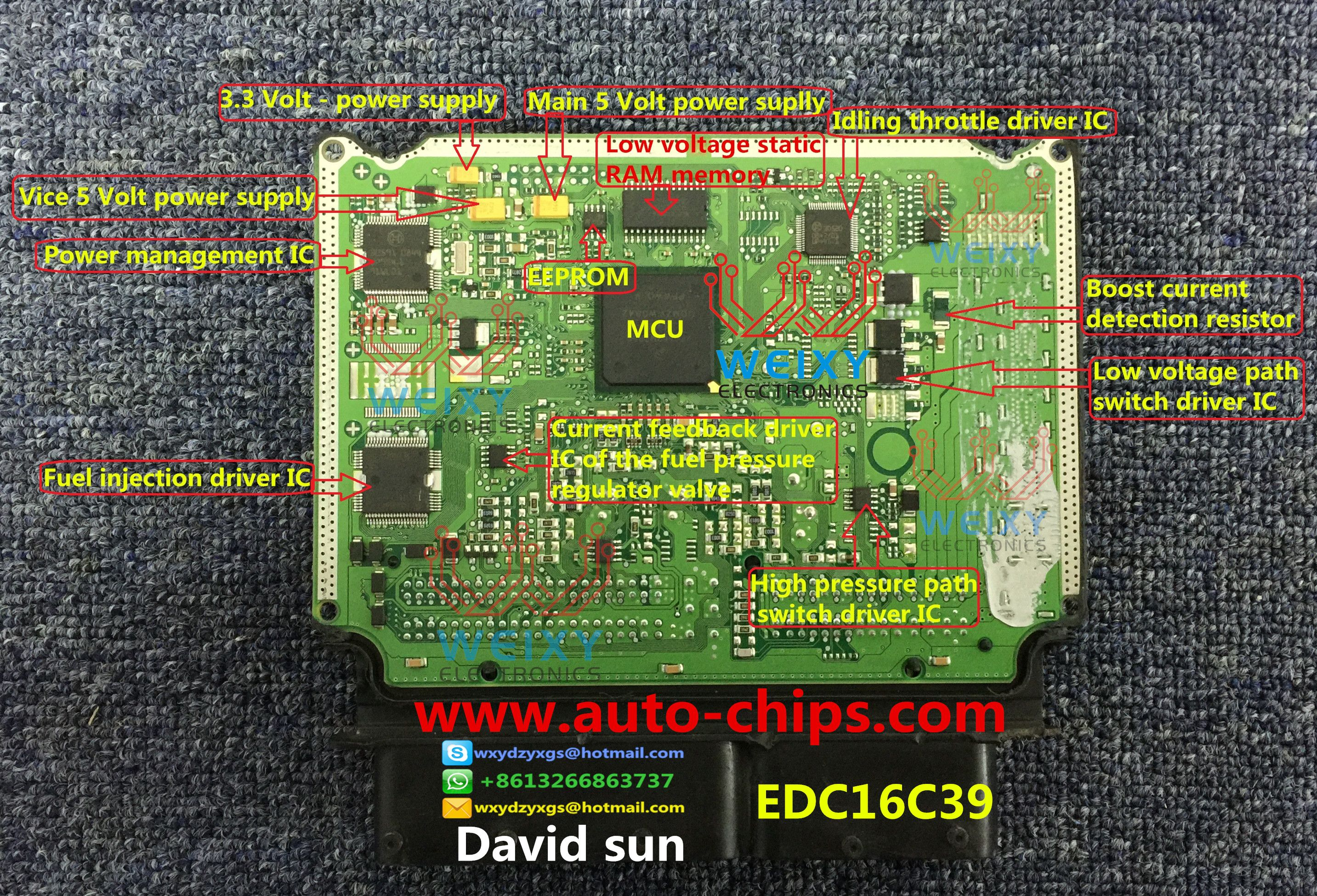 medium resolution of the inner board functional diagram for edc16c39 www auto chips com