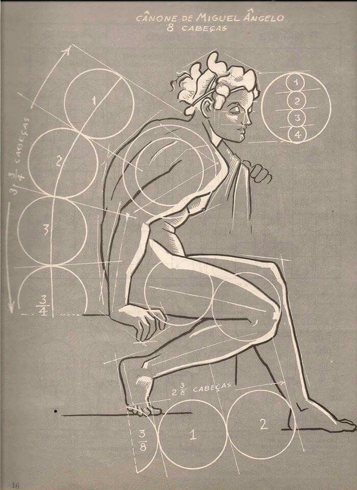 Pin de Ronal en Dibujo | Pinterest | Anatomía, Dibujo humano y Dibujo