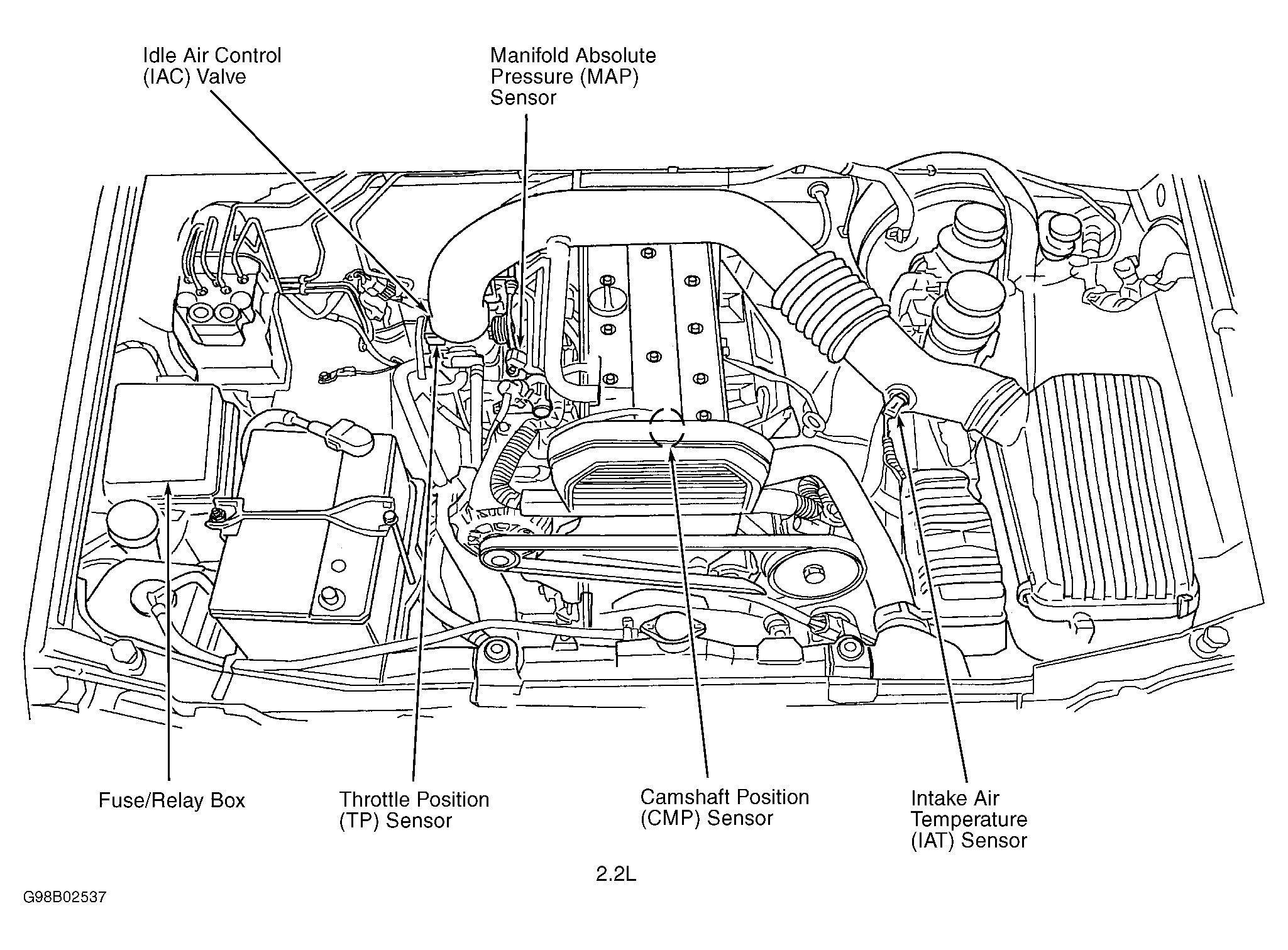 [DIAGRAM] 2002 Rav4 Engine Diagram