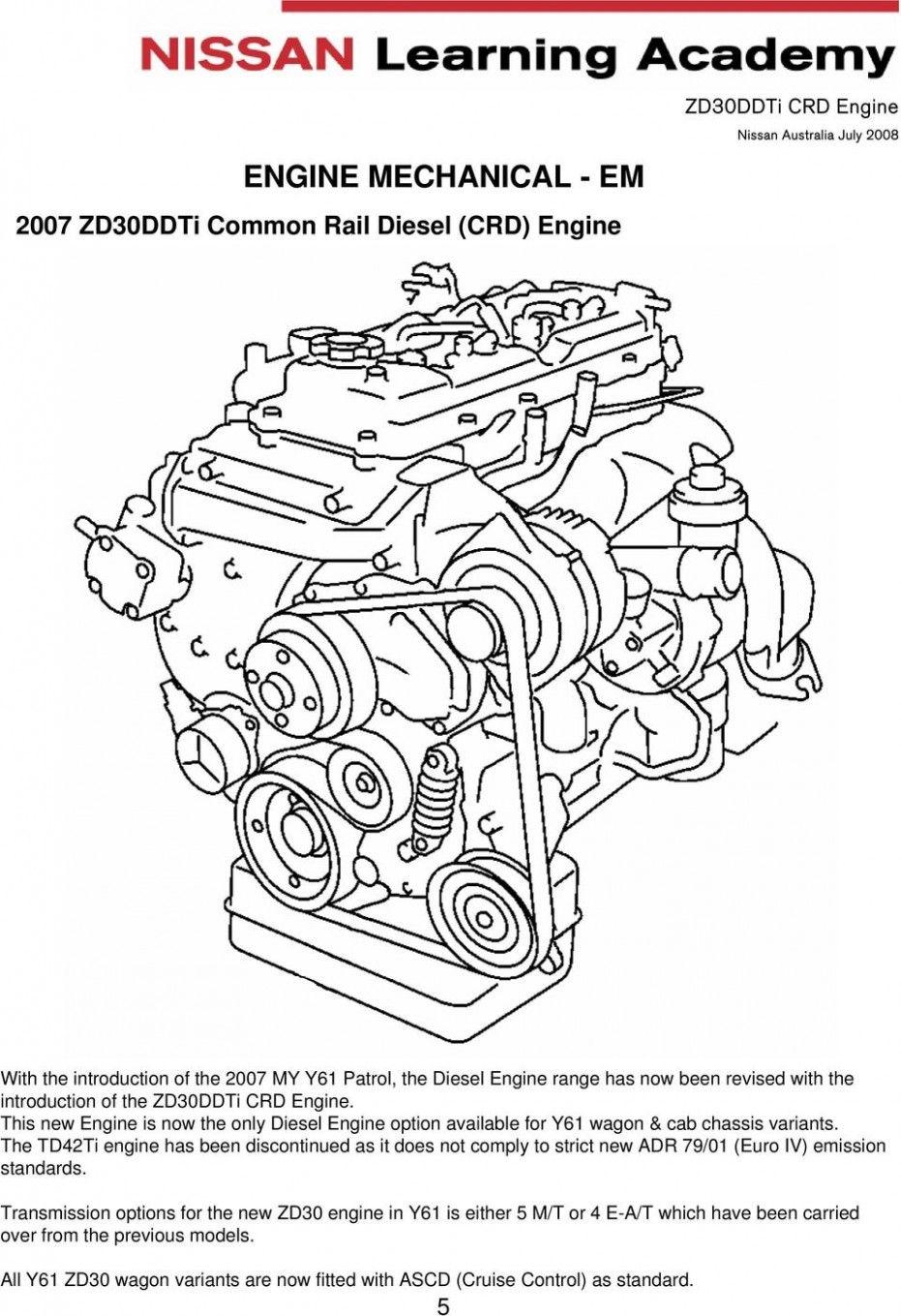 Zd8 Engine Diagram Malaysia Di 2020