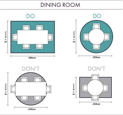 Dining Room Rug Size