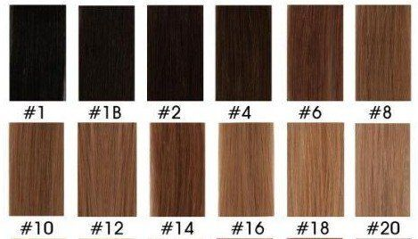 African American Hair Color Chart African American Hair Color African American Hairstyles Hair Color