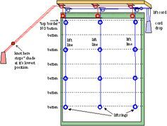 Image Result For Diy Roman Shades Diy Blinds Diy Roman
