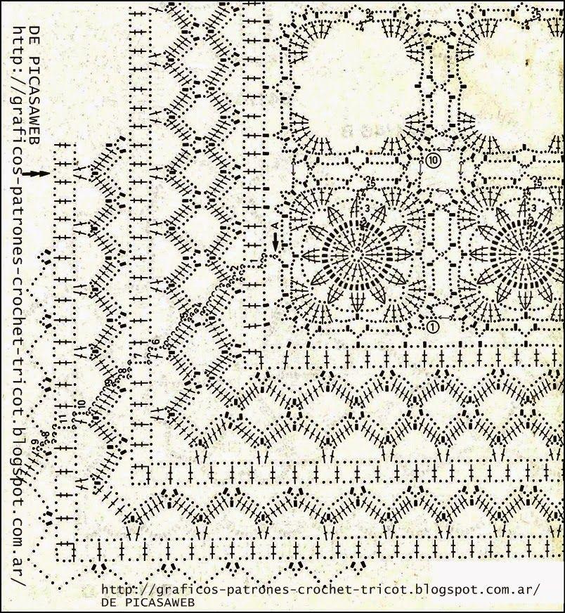 PATRONES - CROCHET - GANCHILLO - GRAFICOS: septiembre 2014   bordado ...