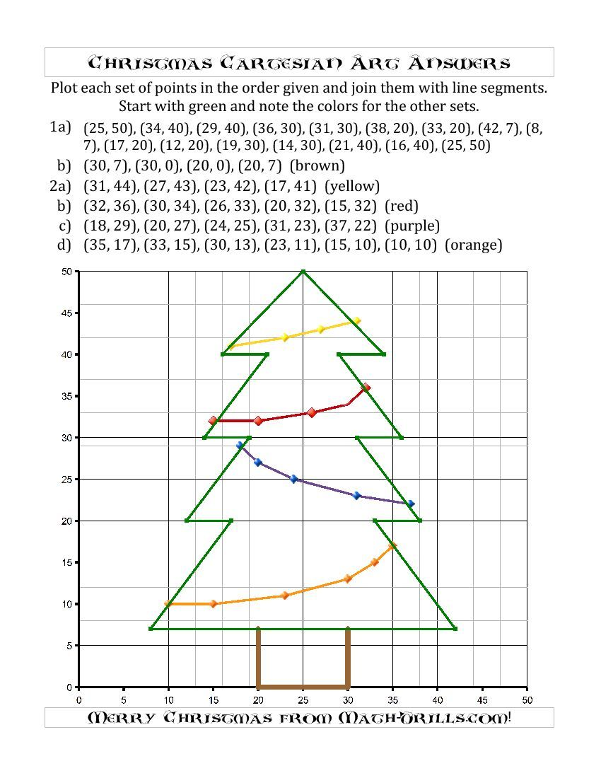 worksheet Holiday Coordinate Graphing christmas is coming so we thought you might enjoy this cartesian art tree