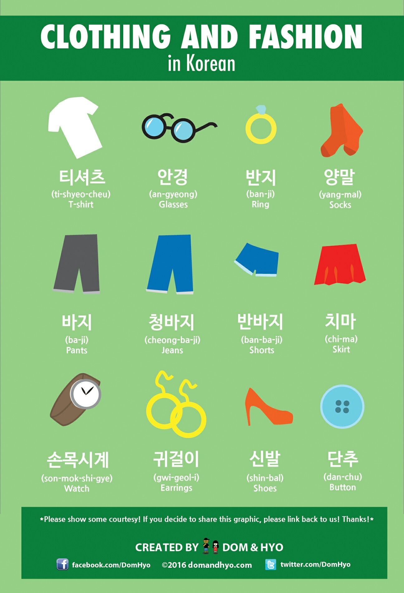 Domandhyo 08 Clothing Fashion Vocabulary