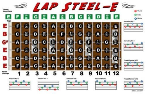 Lap-Steel-Guitar-Fretboard-Chart-Poster-E-Tuning-Notes
