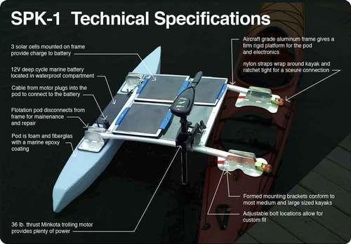 Solar Powered Ocean Kayak Outrigger kit  | canue | Kayak