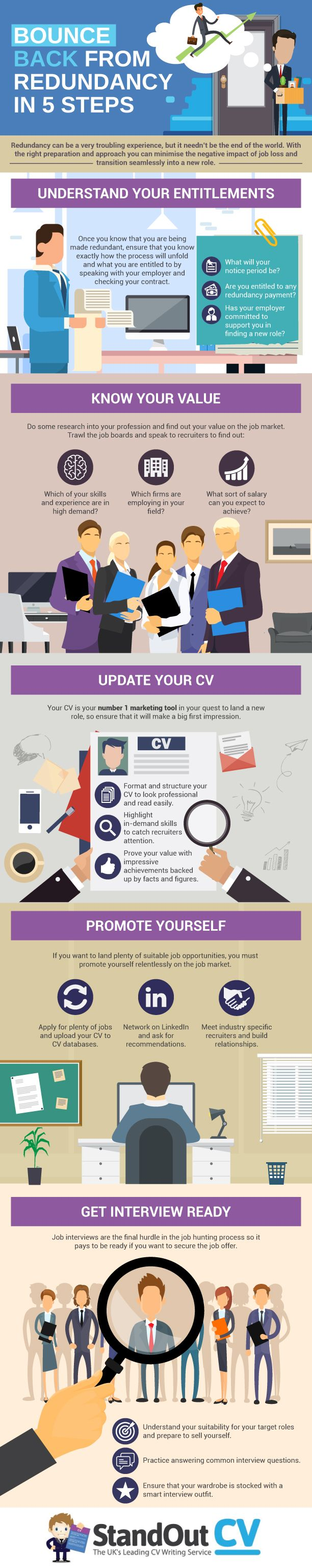 Bounce Back from Redundancy in 5 Steps #Infographic